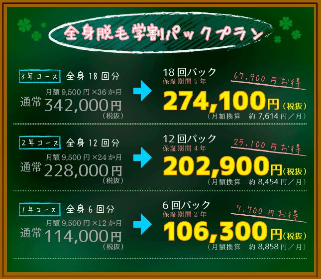 キレイモ渋谷道玄坂店、キレイモ渋谷宮益坂店の学割詳細